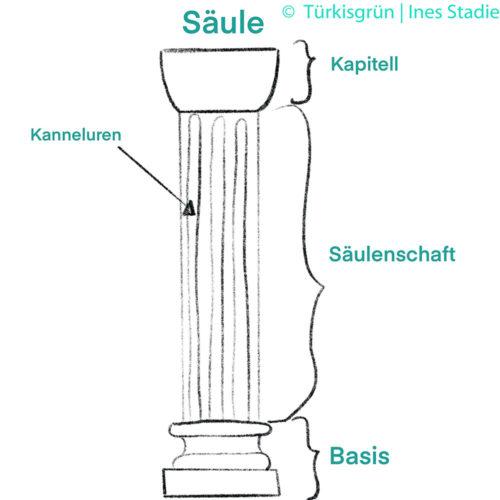 schematische Zeichnung einer Säule mit Kapitell, Schaft und Basis